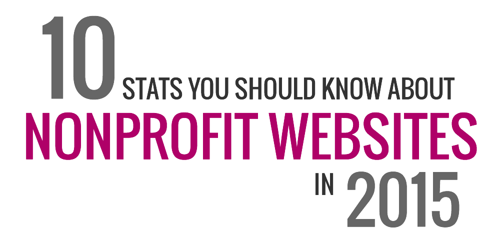 10 Stats You Should Know About Nonprofit Websites in 2015